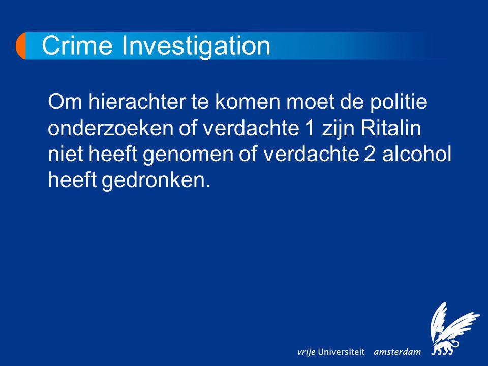 Crime Investigation Om hierachter te komen moet de politie onderzoeken of verdachte 1 zijn Ritalin niet heeft genomen of verdachte 2 alcohol heeft ged