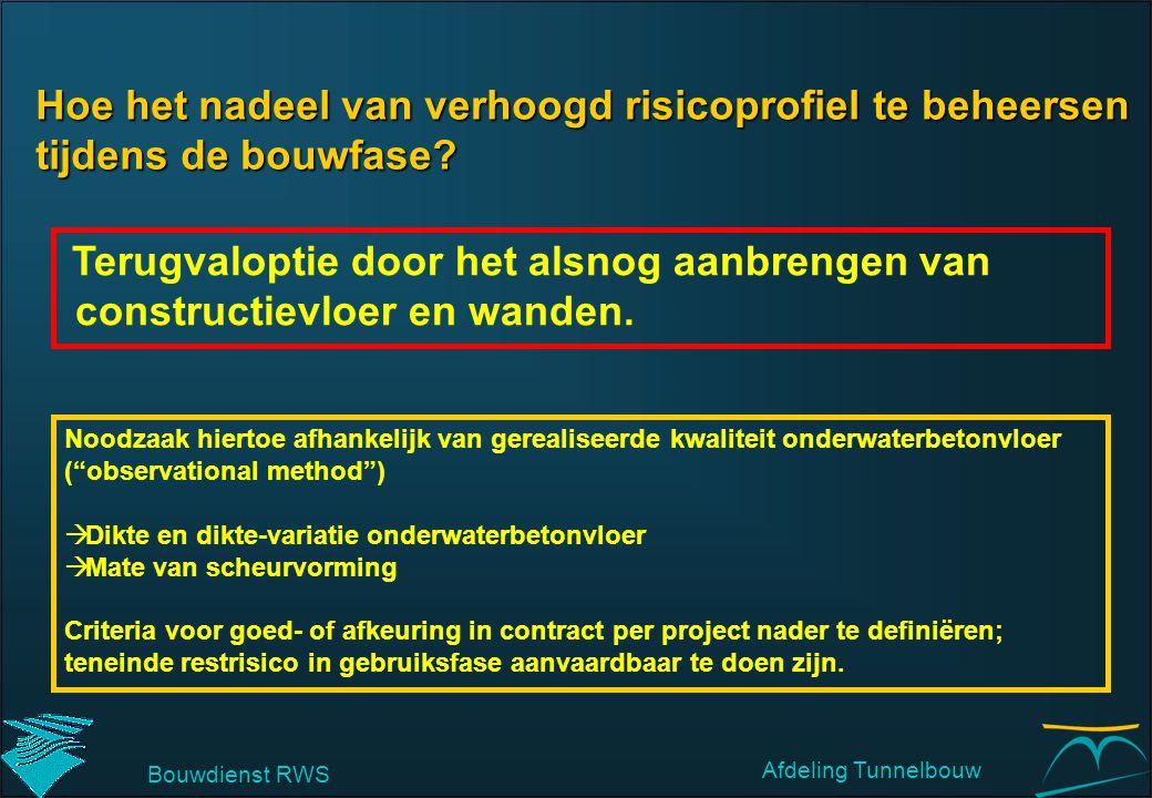 Hoe het nadeel van verhoogd risicoprofiel te beheersen tijdens de bouwfase? Terugvaloptie door het alsnog aanbrengen van constructievloer en wanden. N
