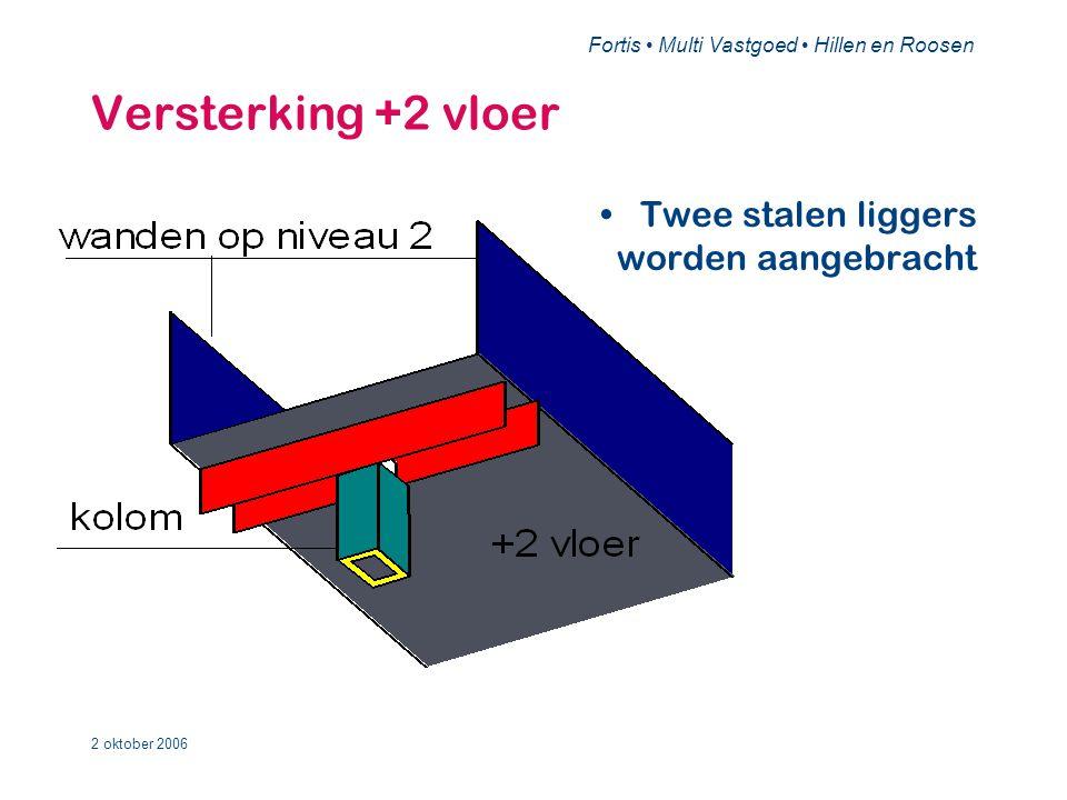 Fortis • Multi Vastgoed • Hillen en Roosen 2 oktober 2006 Versterking +2 vloer • Twee stalen liggers worden aangebracht
