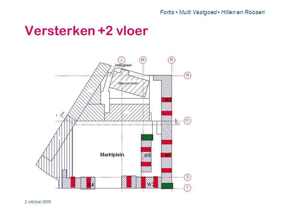 Fortis • Multi Vastgoed • Hillen en Roosen 2 oktober 2006 Versterken +2 vloer