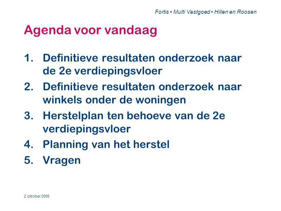Fortis • Multi Vastgoed • Hillen en Roosen 2 oktober 2006 Vragen... •