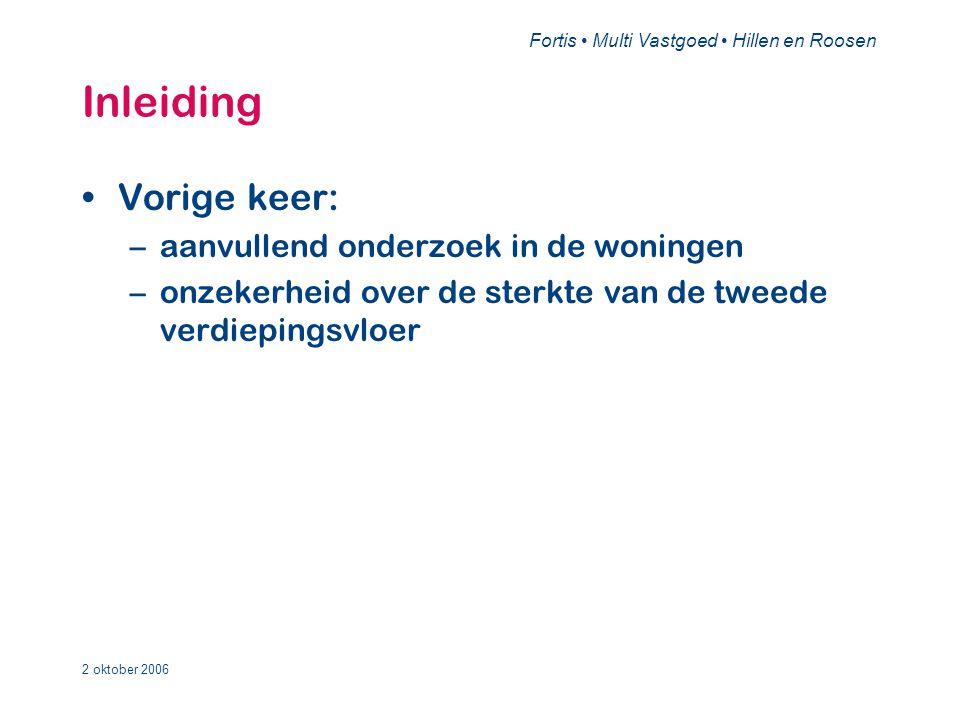 Fortis • Multi Vastgoed • Hillen en Roosen 2 oktober 2006 Inleiding •Vorige keer: –aanvullend onderzoek in de woningen –onzekerheid over de sterkte van de tweede verdiepingsvloer
