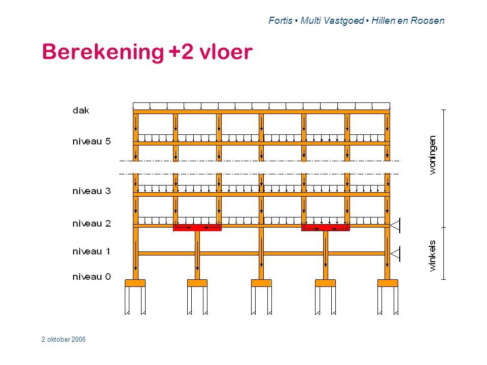 Fortis • Multi Vastgoed • Hillen en Roosen 2 oktober 2006 Berekening +2 vloer Conclusie van de beoordeling: De vloer is niet onveilig, maar is onvoldoende sterk om aan het veiligheidsniveau te voldoen.