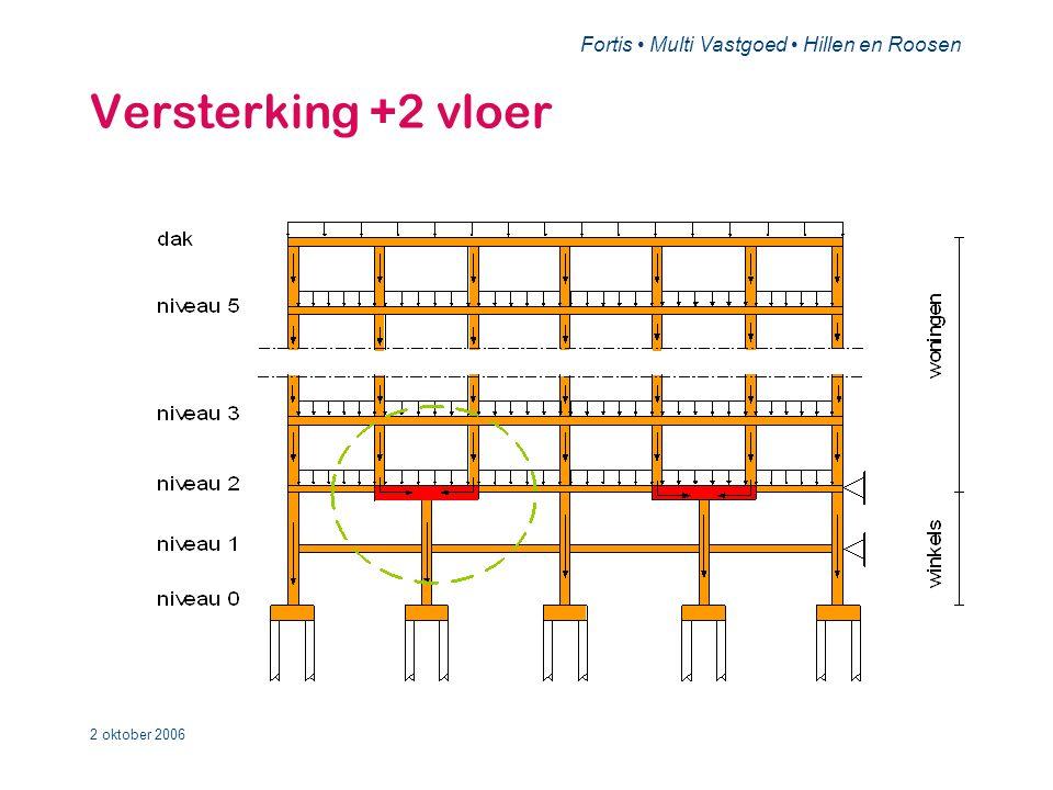 Fortis • Multi Vastgoed • Hillen en Roosen 2 oktober 2006 Versterking +2 vloer • Onderaanzicht +2 vloer