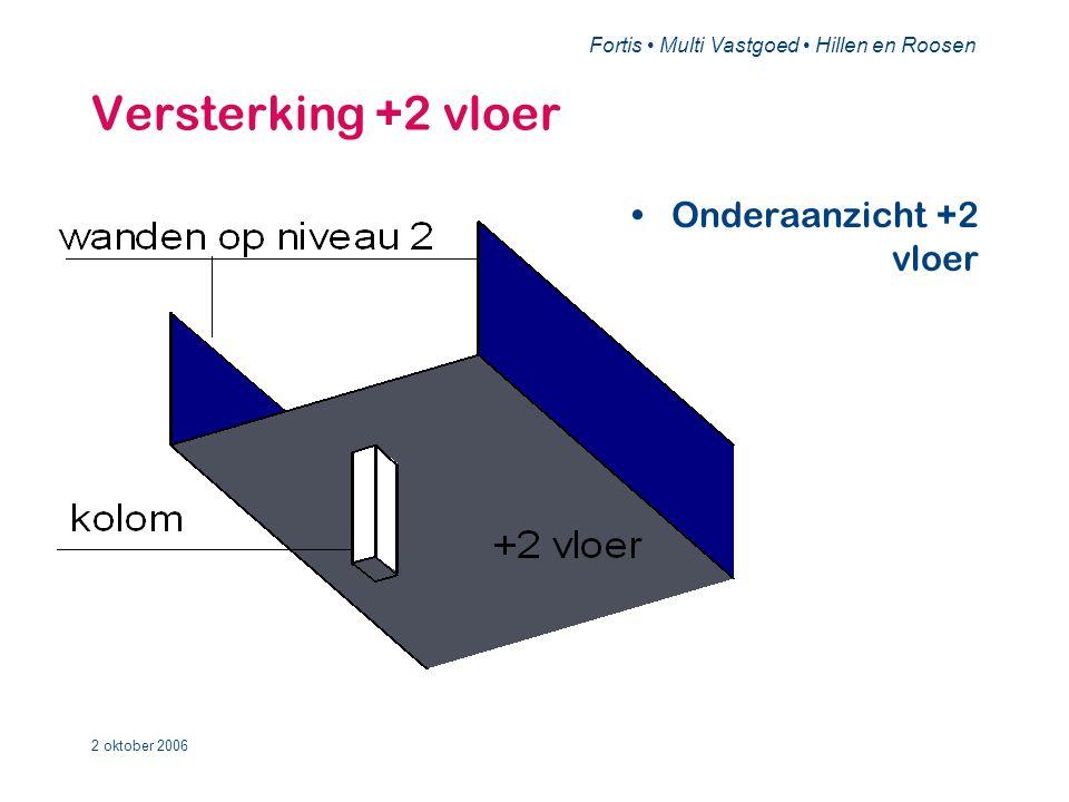Fortis • Multi Vastgoed • Hillen en Roosen 2 oktober 2006 Versterking +2 vloer • De kolom op +1 wordt dikker gemaakt