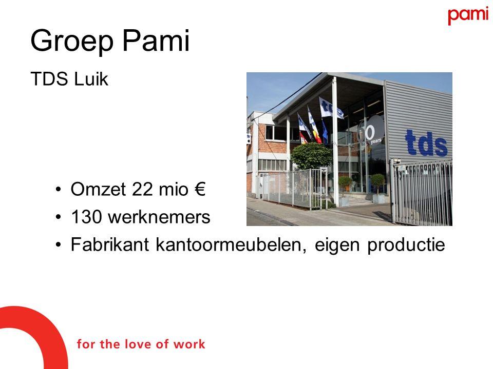 TDS Luik •Omzet 22 mio € •130 werknemers •Fabrikant kantoormeubelen, eigen productie