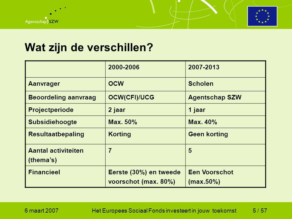 6 maart 2007Het Europees Sociaal Fonds investeert in jouw toekomst5 / 57 Wat zijn de verschillen.