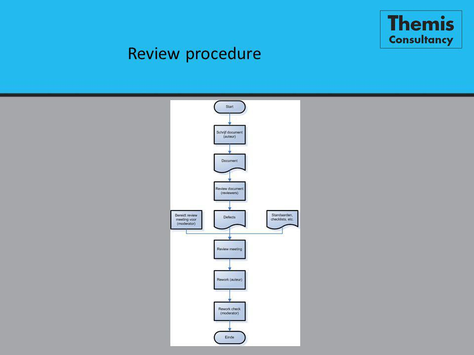 Review procedure