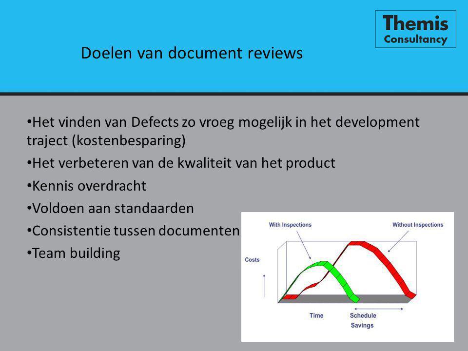 Doelen van document reviews • Het vinden van Defects zo vroeg mogelijk in het development traject (kostenbesparing) • Het verbeteren van de kwaliteit van het product • Kennis overdracht • Voldoen aan standaarden • Consistentie tussen documenten • Team building
