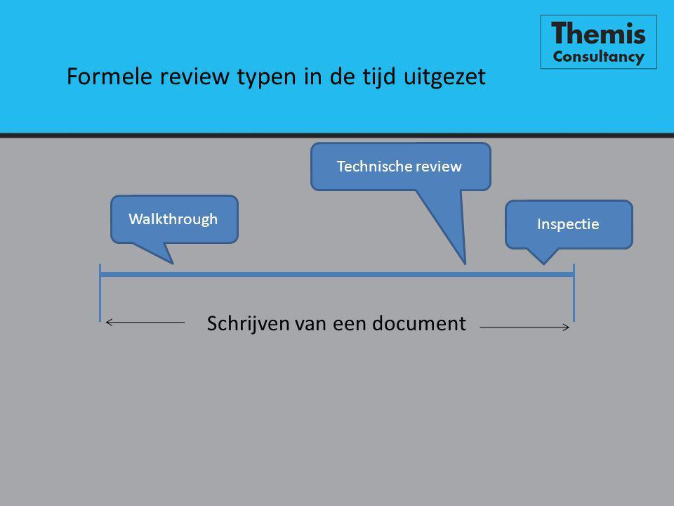 Formele review typen in de tijd uitgezet Schrijven van een document Inspectie Technische review Walkthrough