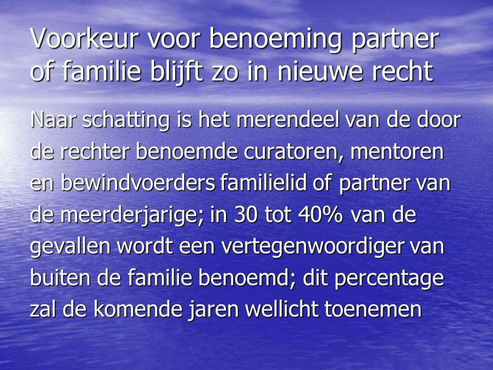 Voorkeur voor benoeming partner of familie blijft zo in nieuwe recht Naar schatting is het merendeel van de door de rechter benoemde curatoren, mentor