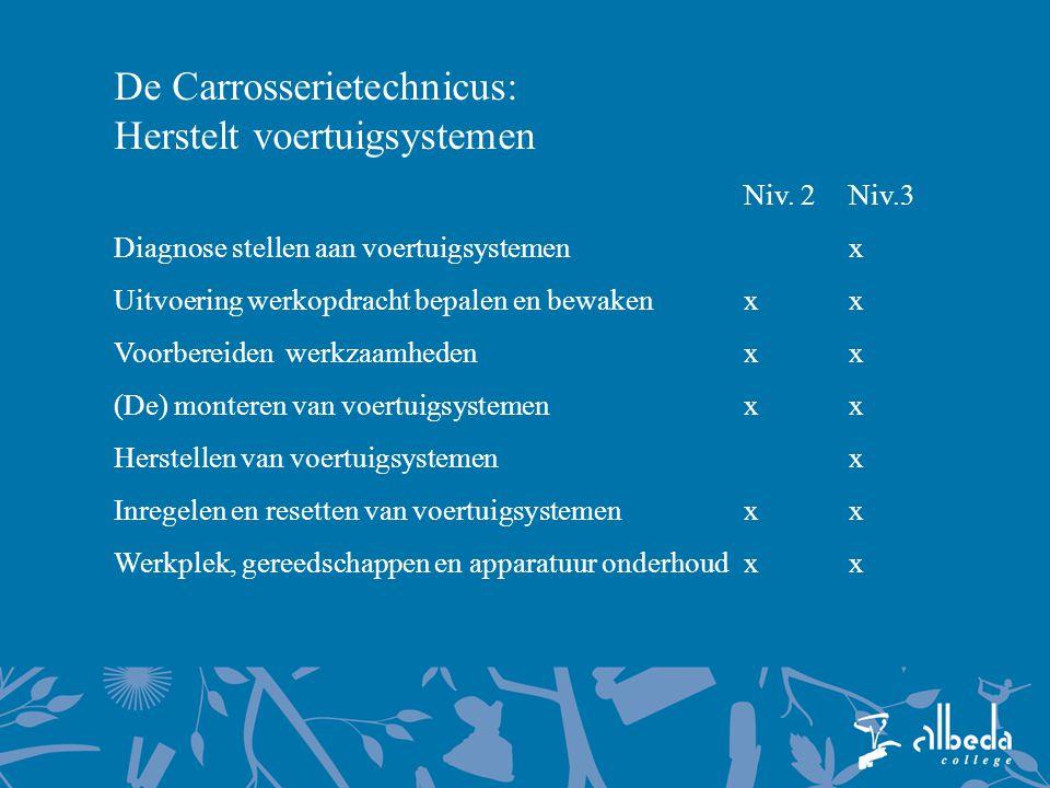 De Carrosserietechnicus: Herstelt voertuigsystemen Niv. 2Niv.3 Diagnose stellen aan voertuigsystemenx Uitvoering werkopdracht bepalen en bewakenxx Voo