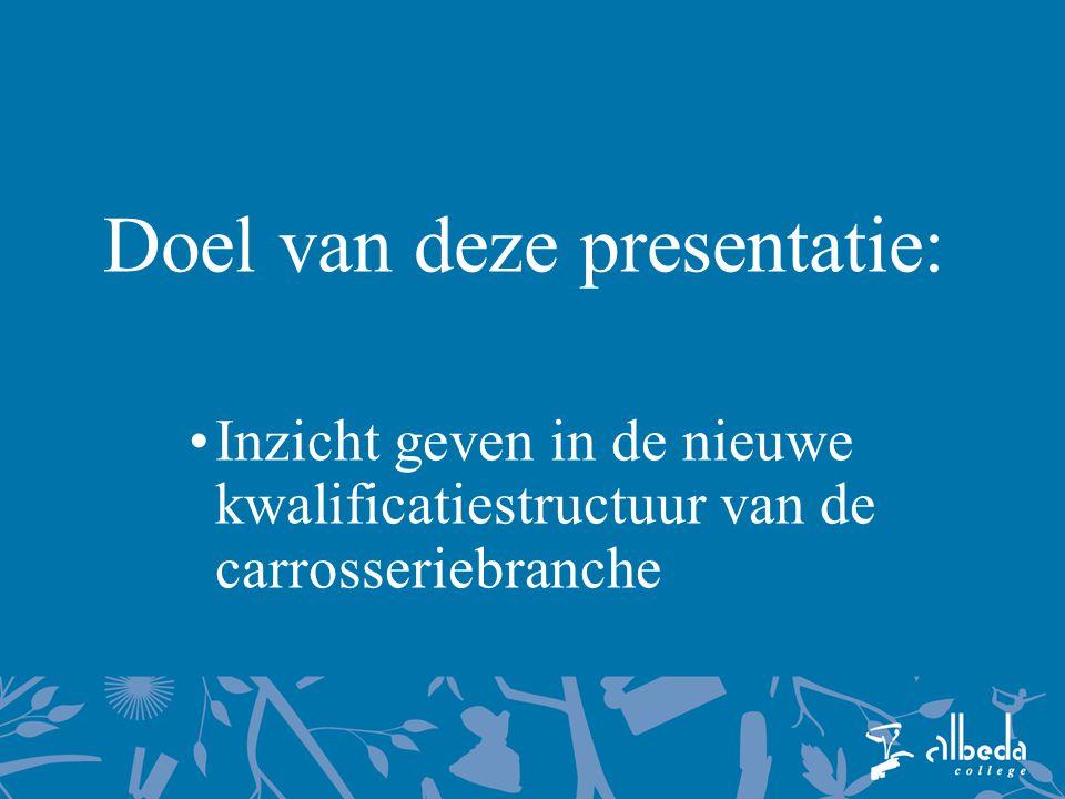 Doel van deze presentatie: •Inzicht geven in de nieuwe kwalificatiestructuur van de carrosseriebranche