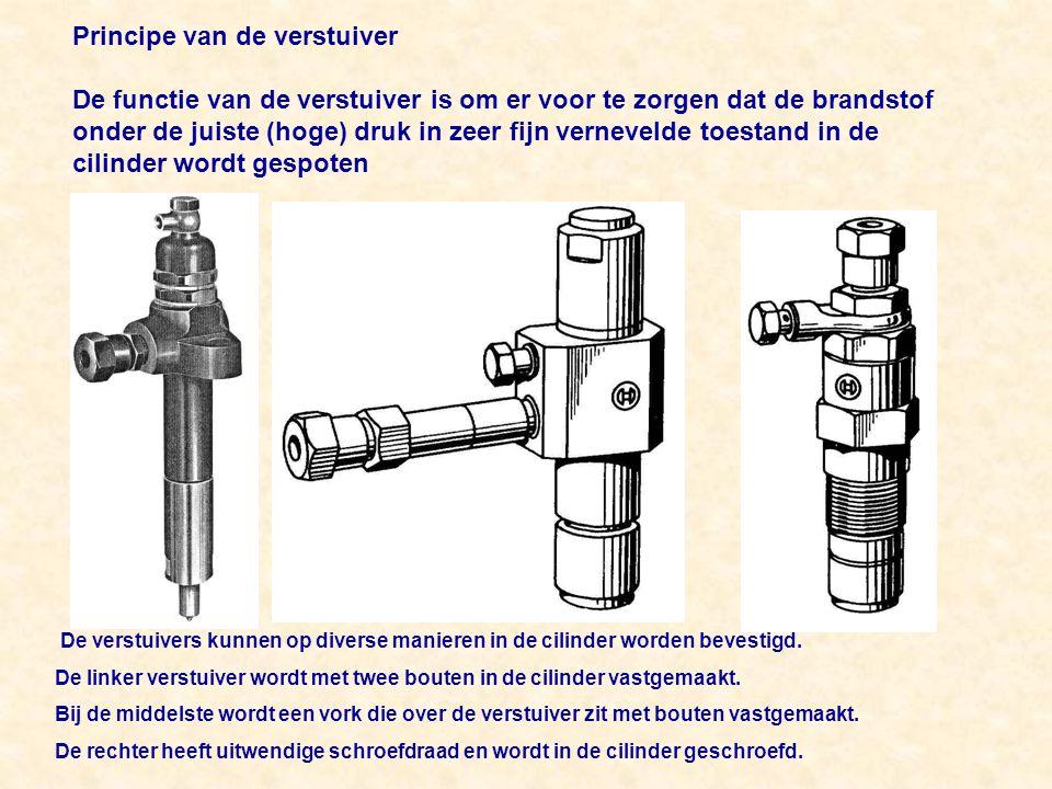 Principe van de verstuiver De functie van de verstuiver is om er voor te zorgen dat de brandstof onder de juiste (hoge) druk in zeer fijn vernevelde toestand in de cilinder wordt gespoten De verstuivers kunnen op diverse manieren in de cilinder worden bevestigd.
