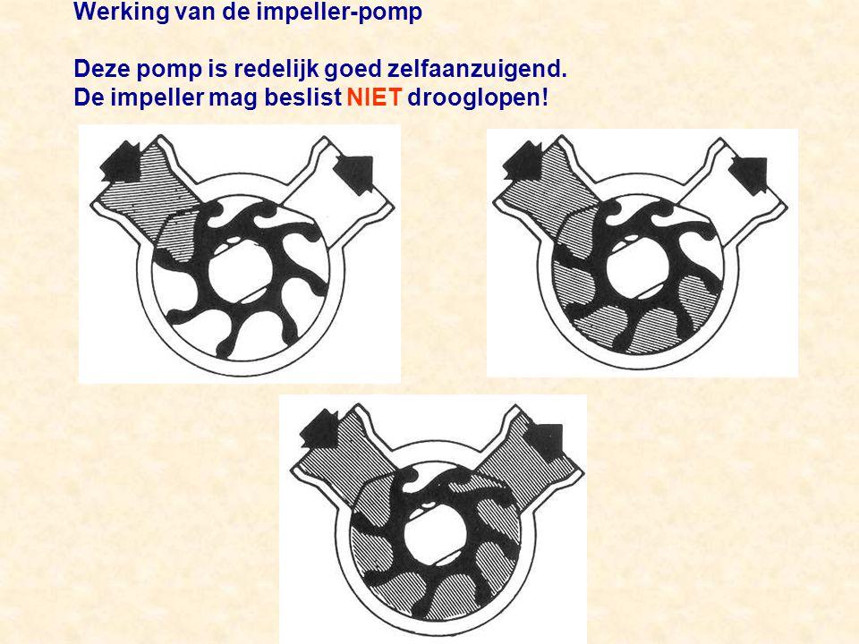 Werking van de impeller-pomp Deze pomp is redelijk goed zelfaanzuigend.