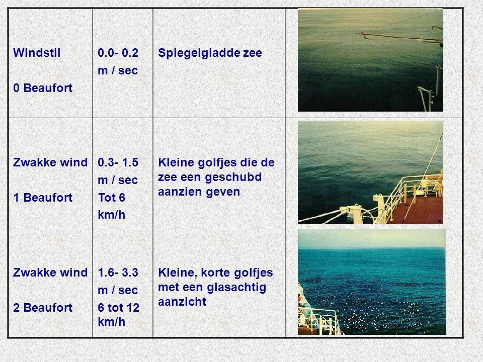 Windstil 0 Beaufort 0.0- 0.2 m / sec Spiegelgladde zee Zwakke wind 1 Beaufort 0.3- 1.5 m / sec Tot 6 km/h Kleine golfjes die de zee een geschubd aanzien geven Zwakke wind 2 Beaufort 1.6- 3.3 m / sec 6 tot 12 km/h Kleine, korte golfjes met een glasachtig aanzicht