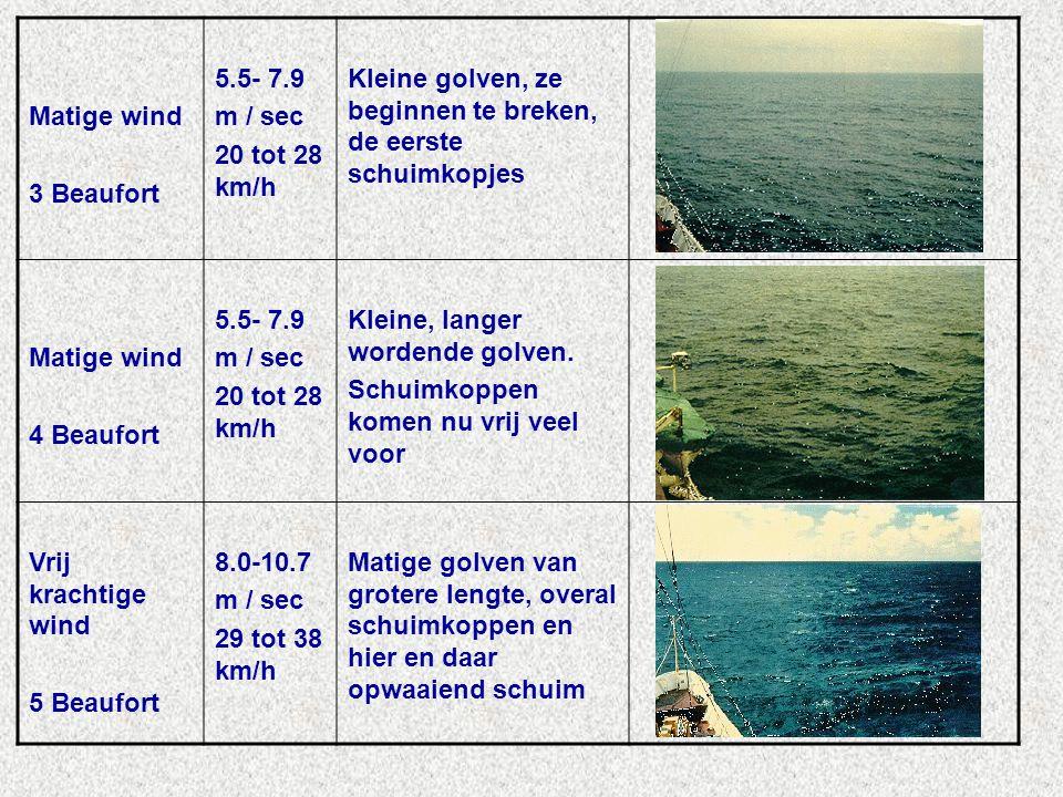 Matige wind 3 Beaufort 5.5- 7.9 m / sec 20 tot 28 km/h Kleine golven, ze beginnen te breken, de eerste schuimkopjes Matige wind 4 Beaufort 5.5- 7.9 m / sec 20 tot 28 km/h Kleine, langer wordende golven.
