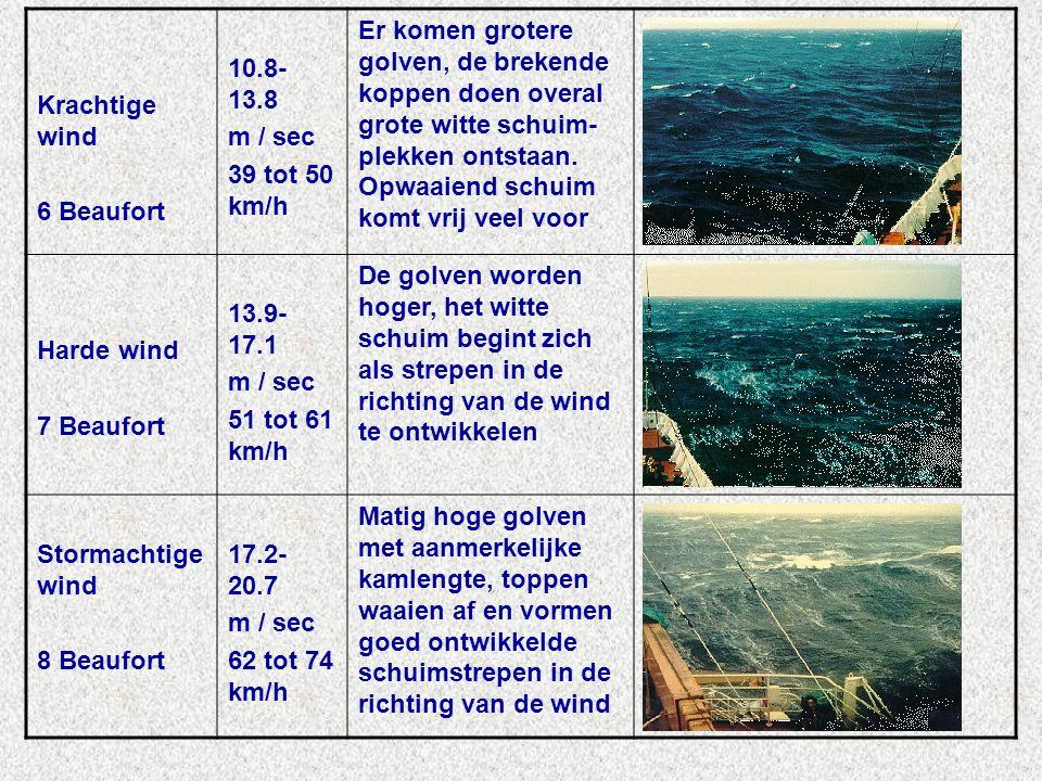 Krachtige wind 6 Beaufort 10.8- 13.8 m / sec 39 tot 50 km/h Er komen grotere golven, de brekende koppen doen overal grote witte schuim- plekken ontstaan.