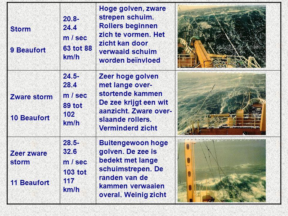 Storm 9 Beaufort 20.8- 24.4 m / sec 63 tot 88 km/h Hoge golven, zware strepen schuim.