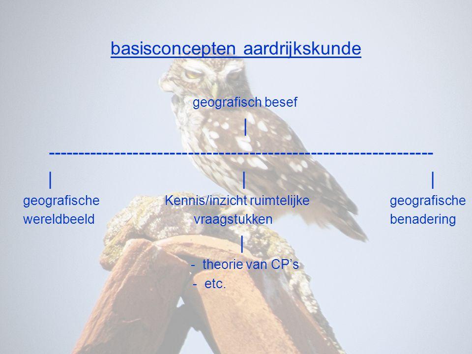 basisconcepten aardrijkskunde geografisch besef   ---------------------------------------------------------------       geografische Kennis/inzicht ru