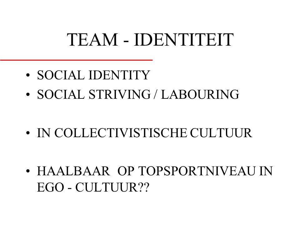 TEAM - IDENTITEIT •SOCIAL IDENTITY •SOCIAL STRIVING / LABOURING •IN COLLECTIVISTISCHE CULTUUR •HAALBAAR OP TOPSPORTNIVEAU IN EGO - CULTUUR??