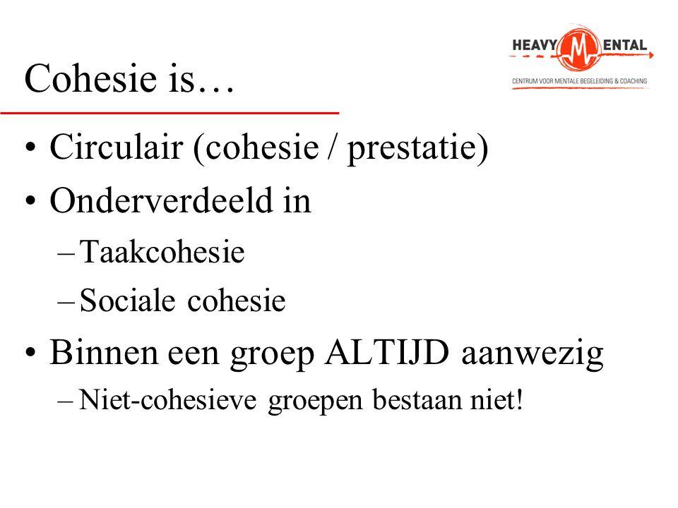 Cohesie is… •Circulair (cohesie / prestatie) •Onderverdeeld in –Taakcohesie –Sociale cohesie •Binnen een groep ALTIJD aanwezig –Niet-cohesieve groepen
