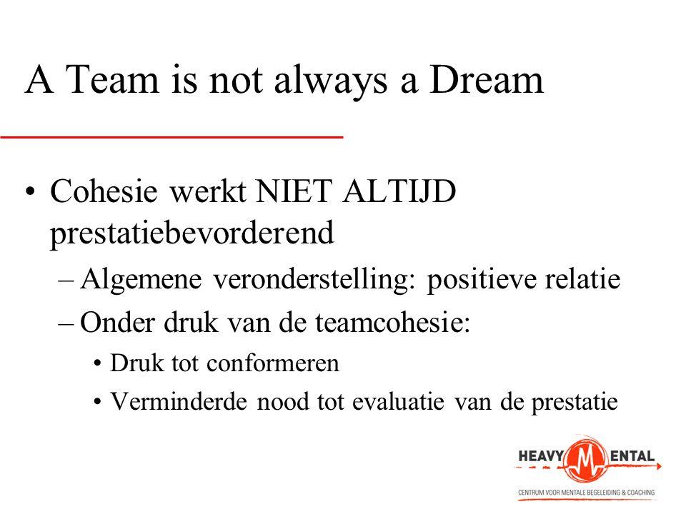 A Team is not always a Dream •Cohesie werkt NIET ALTIJD prestatiebevorderend –Algemene veronderstelling: positieve relatie –Onder druk van de teamcohe