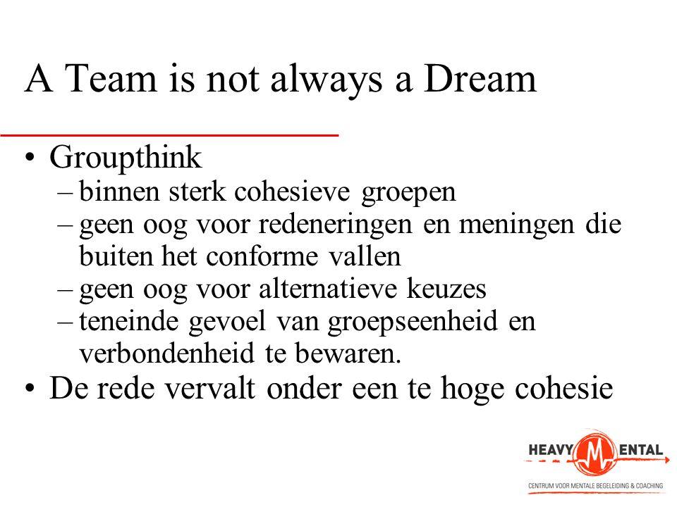 A Team is not always a Dream •Groupthink –binnen sterk cohesieve groepen –geen oog voor redeneringen en meningen die buiten het conforme vallen –geen