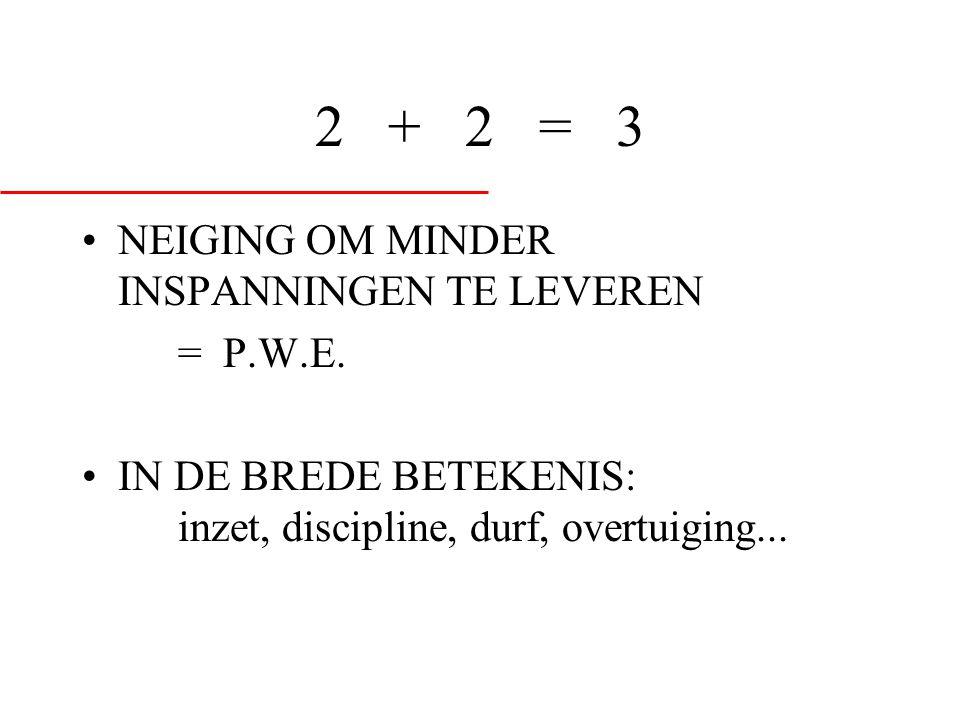 2 + 2 = 3 •NEIGING OM MINDER INSPANNINGEN TE LEVEREN = P.W.E. •IN DE BREDE BETEKENIS: inzet, discipline, durf, overtuiging...