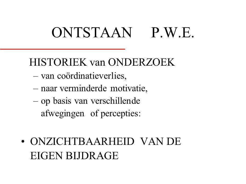 ONTSTAAN P.W.E. HISTORIEK van ONDERZOEK –van coördinatieverlies, –naar verminderde motivatie, –op basis van verschillende afwegingen of percepties: •O