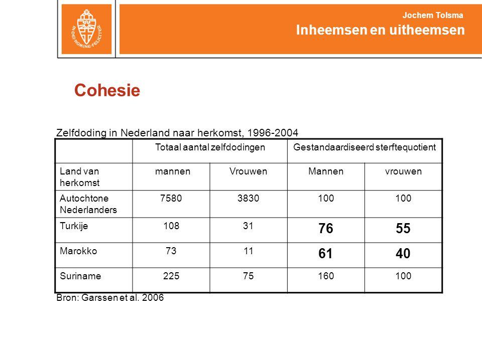 Cohesie Inheemsen en uitheemsen Jochem Tolsma Totaal aantal zelfdodingenGestandaardiseerd sterftequotient Land van herkomst mannenVrouwenMannenvrouwen