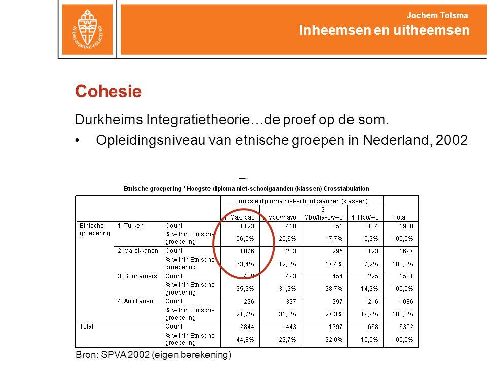 Cohesie Durkheims Integratietheorie…de proef op de som. •Opleidingsniveau van etnische groepen in Nederland, 2002 Inheemsen en uitheemsen Jochem Tolsm