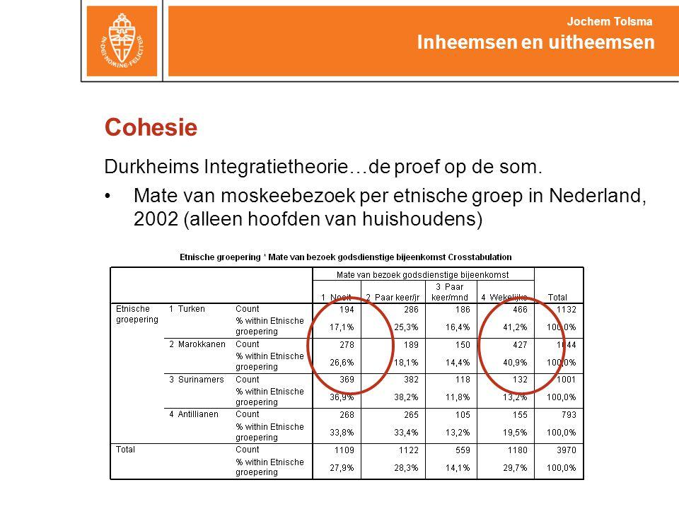 Cohesie Durkheims Integratietheorie…de proef op de som. •Mate van moskeebezoek per etnische groep in Nederland, 2002 (alleen hoofden van huishoudens)