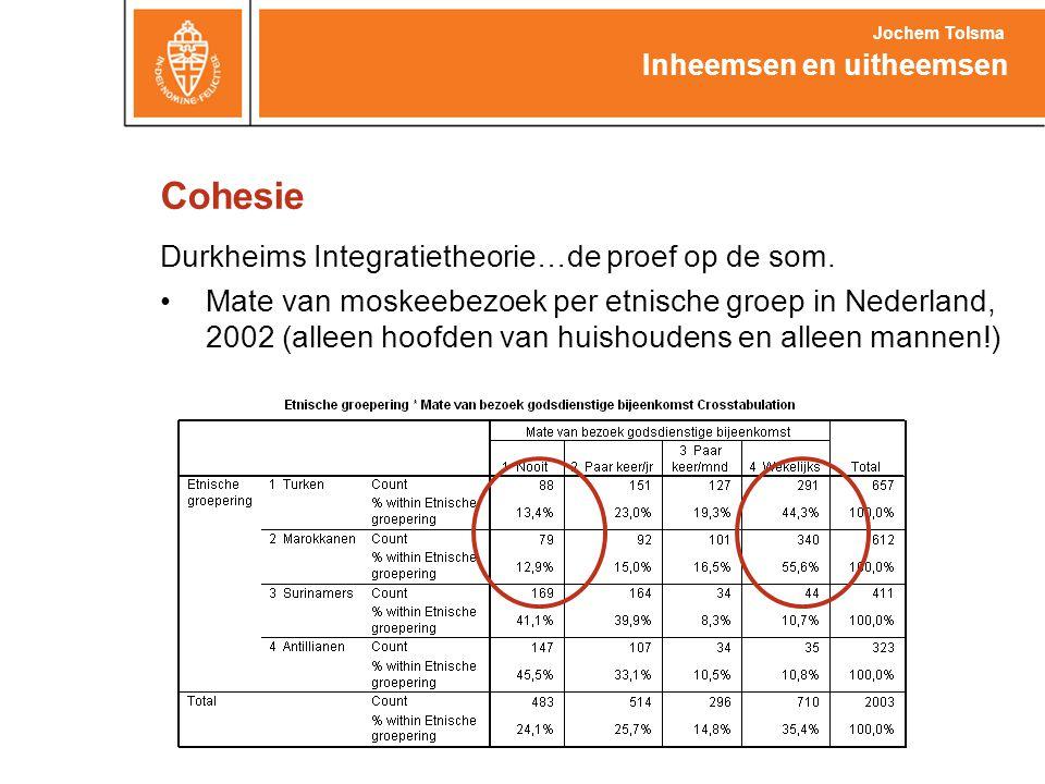 Cohesie Durkheims Integratietheorie…de proef op de som. •Mate van moskeebezoek per etnische groep in Nederland, 2002 (alleen hoofden van huishoudens e