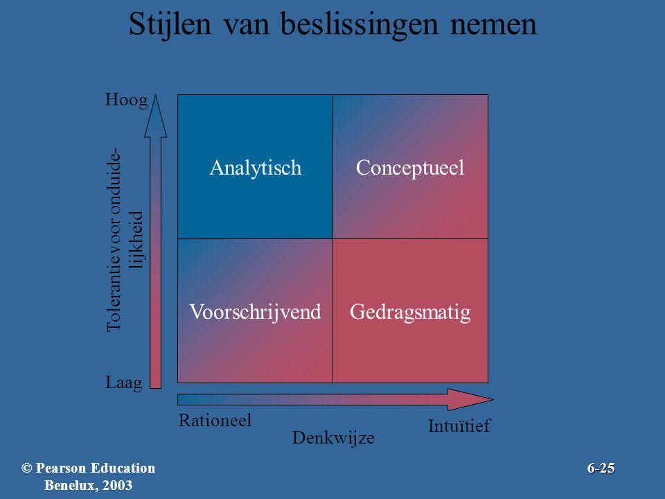 Stijlen van beslissingen nemen Analytisch VoorschrijvendGedragsmatig Rationeel Intuïtief Denkwijze Conceptueel Hoog Laag Tolerantie voor onduide- lijkheid © Pearson Education Benelux, 20036-25