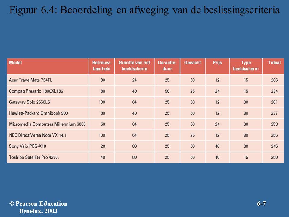 Figuur 6.4: Beoordeling en afweging van de beslissingscriteria © Pearson Education Benelux, 20036-7