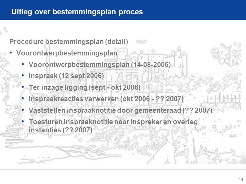 14 Uitleg over bestemmingsplan proces Procedure bestemmingsplan (detail) • Voorontwerpbestemmingsplan • Voorontwerpbestemmingsplan (14-08-2006) • Inspraak (12 sept 2006) • Ter inzage ligging (sept - okt 2006) • Inspraakreacties verwerken (okt 2006 - .