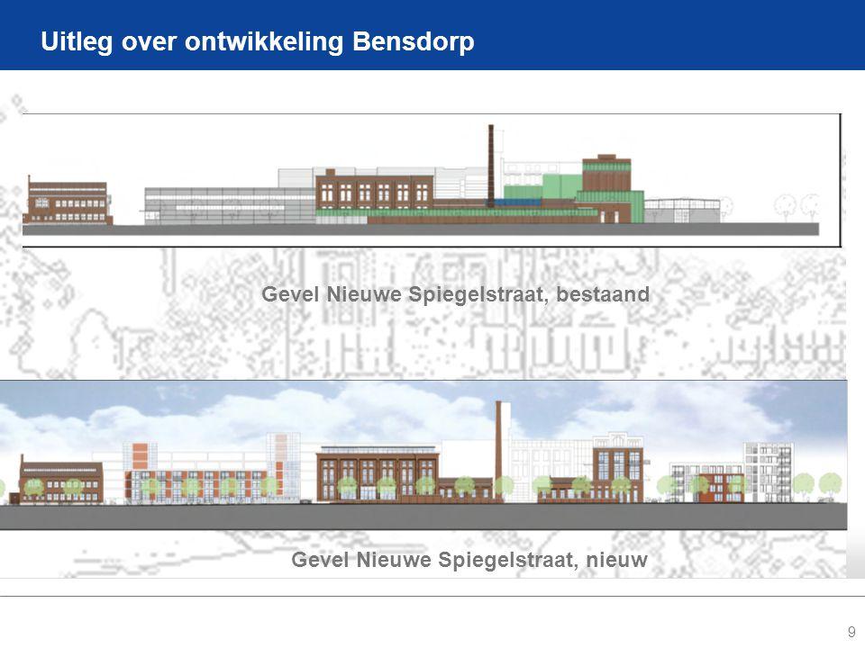 9 Uitleg over ontwikkeling Bensdorp Gevel Nieuwe Spiegelstraat, bestaand Gevel Nieuwe Spiegelstraat, nieuw