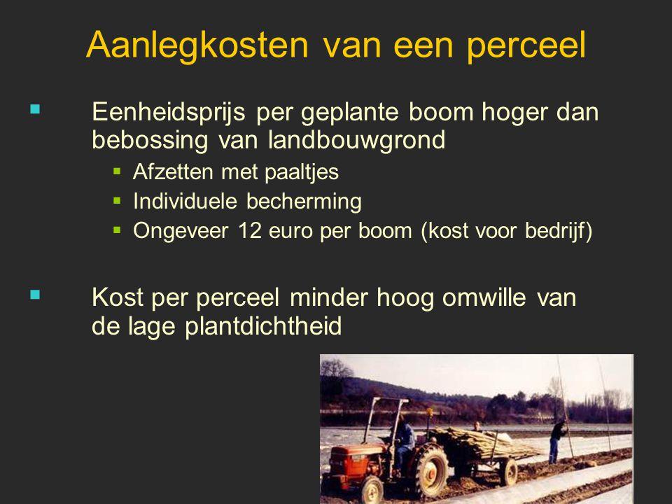Aanlegkosten van een perceel  Eenheidsprijs per geplante boom hoger dan bebossing van landbouwgrond  Afzetten met paaltjes  Individuele becherming  Ongeveer 12 euro per boom (kost voor bedrijf)  Kost per perceel minder hoog omwille van de lage plantdichtheid