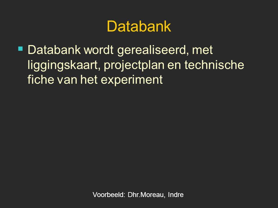 Databank  Databank wordt gerealiseerd, met liggingskaart, projectplan en technische fiche van het experiment Voorbeeld: Dhr.Moreau, Indre