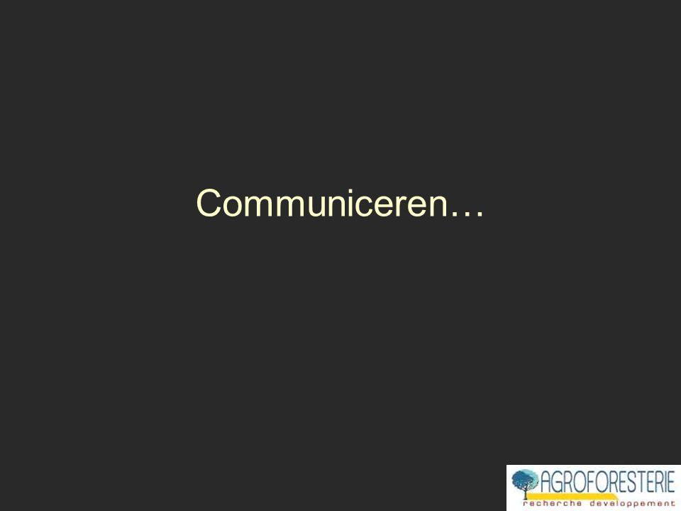 Communiceren…