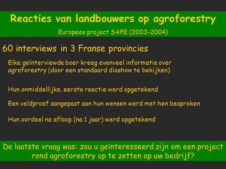 Reacties van landbouwers op agroforestry Europees project SAFE (2003-2004) Elke geïnterviewde boer kreeg evenveel informatie over agroforestry (door een standaard diashow te bekijken) Hun onmiddellijke, eerste reactie werd opgetekend Een veldproef aangepast aan hun wensen werd met hen besproken De laatste vraag was: zou u geïnteresseerd zijn om een project rond agroforestry op te zetten op uw bedrijf.