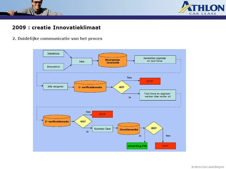 © Athlon Car Lease Belgium 2009 : creatie Innovatieklimaat 2. Duidelijke communicatie van het proces