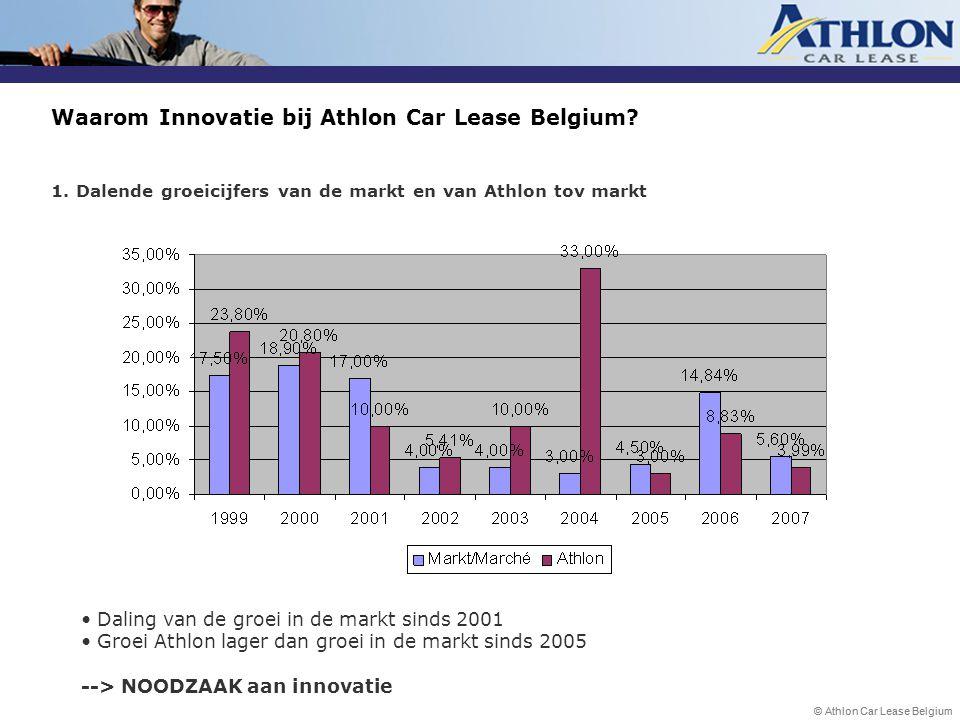 © Athlon Car Lease Belgium Waarom Innovatie bij Athlon Car Lease Belgium? 1. Dalende groeicijfers van de markt en van Athlon tov markt • Daling van de