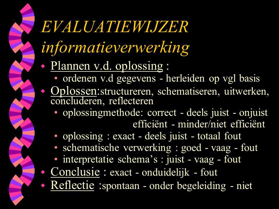 EVALUATIEWIJZER informatieverwerking w Plannen v.d. oplossing : •ordenen v.d gegevens - herleiden op vgl basis w Oplossen: structureren, schematiseren