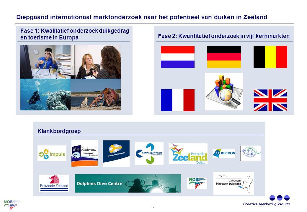 Creative Marketing Results 2 Diepgaand internationaal marktonderzoek naar het potentieel van duiken in Zeeland Klankbordgroep Fase 1: Kwalitatief onde