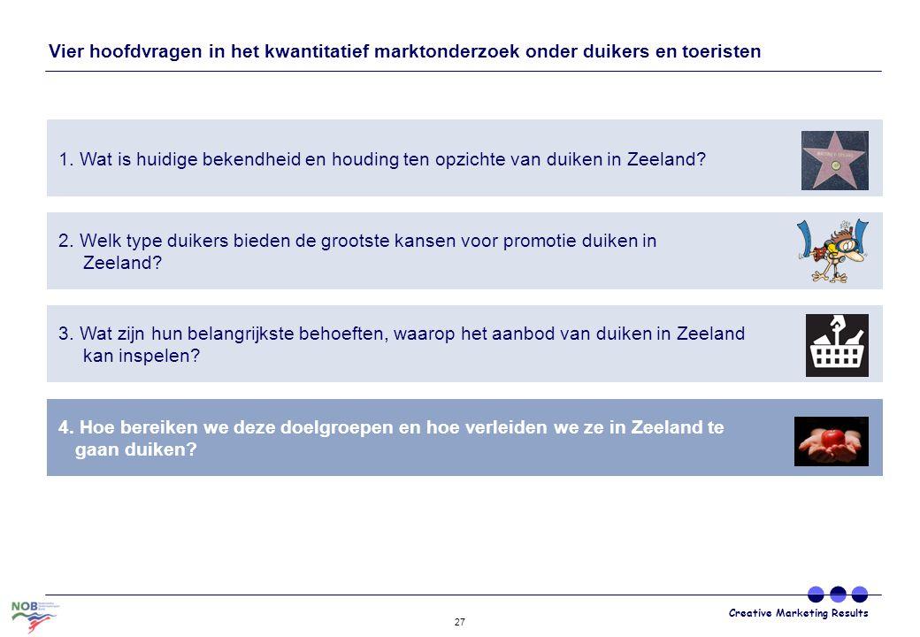 Creative Marketing Results 27 Vier hoofdvragen in het kwantitatief marktonderzoek onder duikers en toeristen 1. Wat is huidige bekendheid en houding t