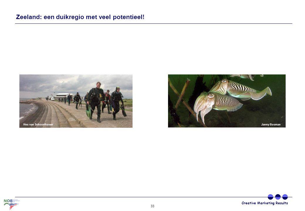 Creative Marketing Results 33 Zeeland: een duikregio met veel potentieel! Hes van SchoonhovenJanny Bosman