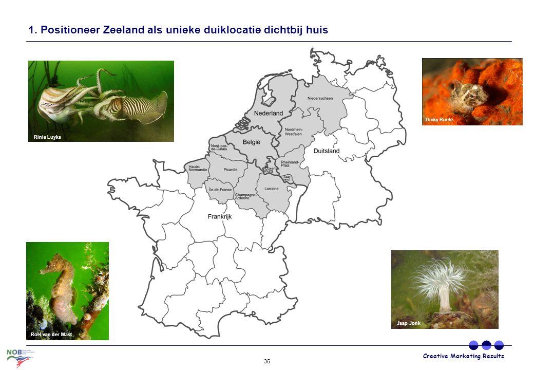 Creative Marketing Results 35 1. Positioneer Zeeland als unieke duiklocatie dichtbij huis Rinie Luyks Roel van der Mast Jaap Jonk Dicky Boele
