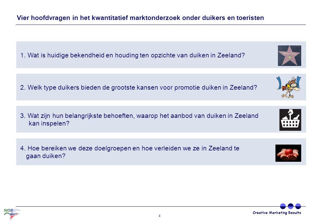 Creative Marketing Results 4 Vier hoofdvragen in het kwantitatief marktonderzoek onder duikers en toeristen 1. Wat is huidige bekendheid en houding te
